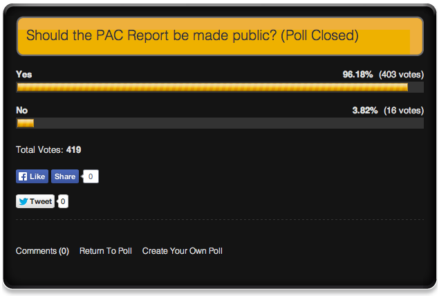 Poll-PAC report